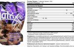 Протеин matrix 5.0 от syntrax: как принимать, состав и отзывы