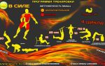 Программа тренировок на силу и выносливость