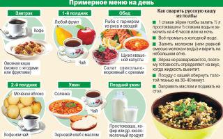 Меню на каждый день для девушек: питание для похудения