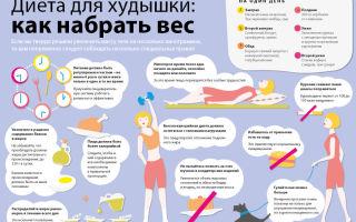 За сколько часов до сна можно есть, чтобы не набрать лишний вес