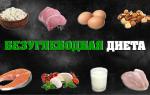 Кето диета — безуглеводная диета, инструкция