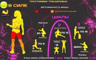 Кроссфит для девушек, программа тренировок дома и в зале
