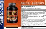 Brutal anadrol от biotech: как принимать, отзывы, состав