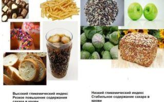 Углеводы: простые и сложные, какие полезны и вредные