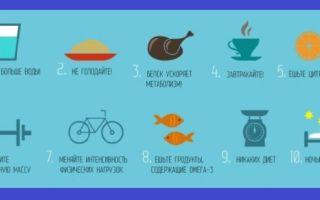 Как ускорить метаболизм в домашних условиях