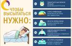 Можно ли ложиться спать после тренировки днем, сколько можно спать