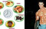Эффектинвый сгон жира. диета во время сушки