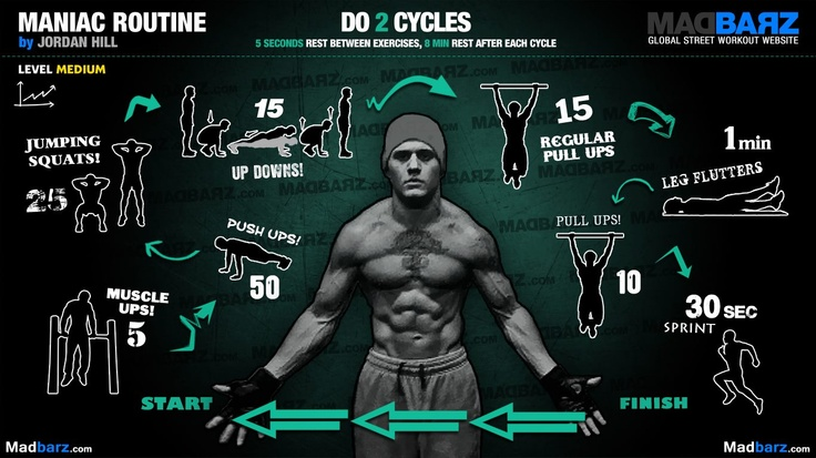 Калистеника программа для начинающих упражнения для мужчин