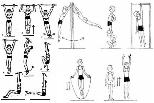 Как увеличить рост человека на 10 см упражнения и диета для роста