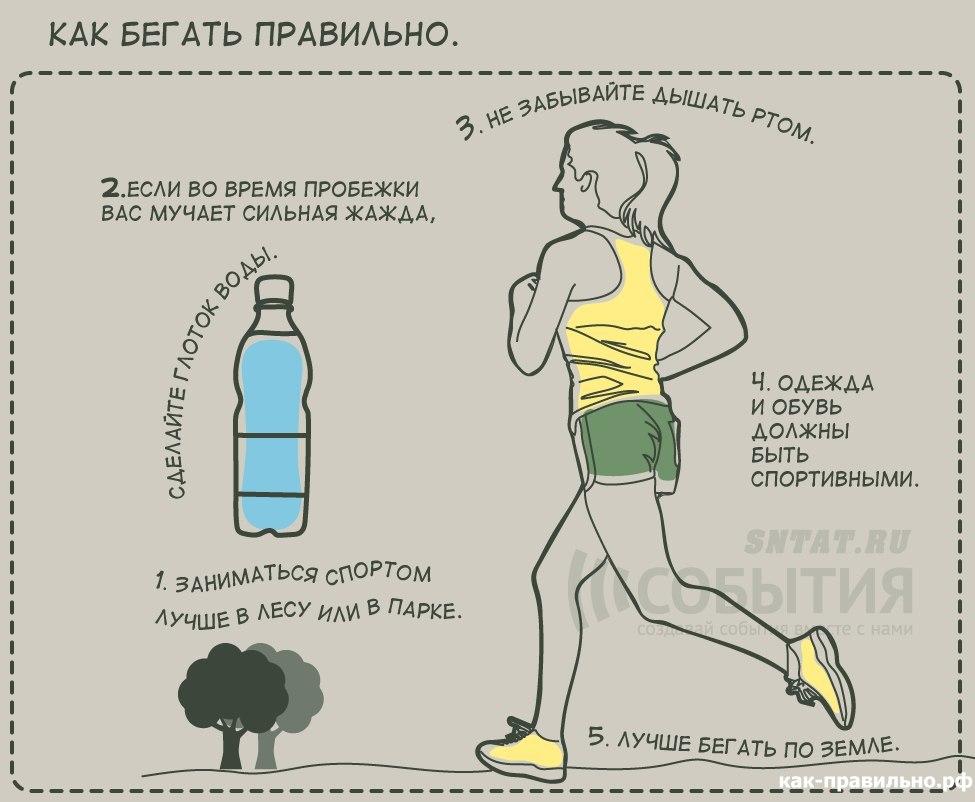 Как правильно начать бегать чтобы похудеть