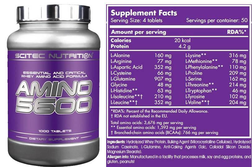 Amino 5600 от Scitec Nutrition как принимать отзывы