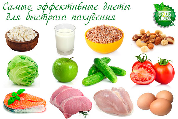 быстрое похудение диета на неделю