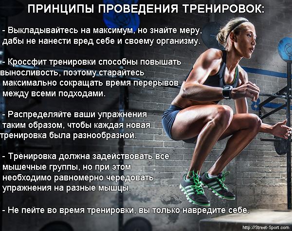 Программа Тренировок Для Похудения Кроссфит. Интенсивный и сложный кроссфит для похудения