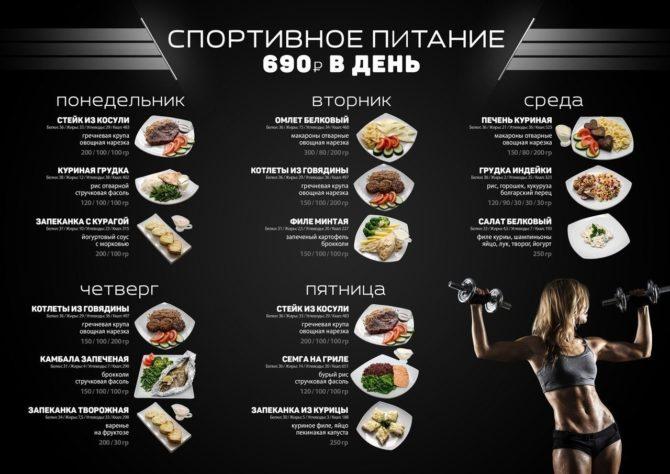График Питания Для Мужчины Для Похудения.