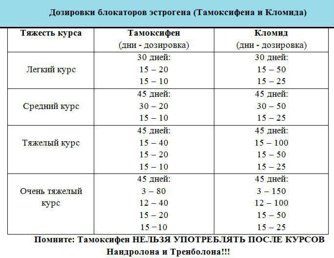 Dynatrope 10me Сравнить Цены Заринск