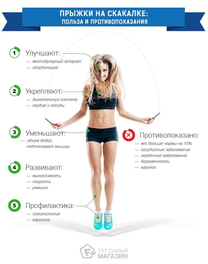 Какие Упражнение Поможет Похудеть. Лучшие упражнения для похудения: ТОП-7 самых-самых