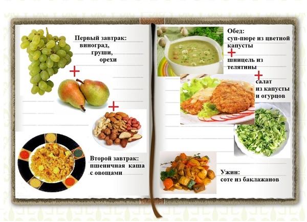диета правильное питание для похудения меню его