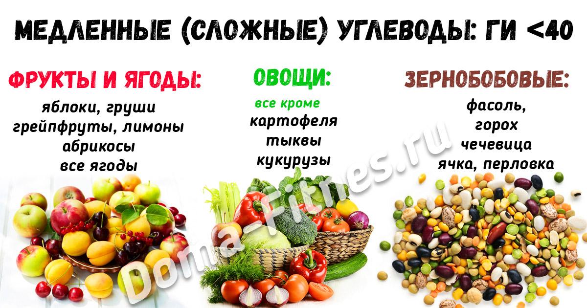 углеводы в каких продуктах для похудения